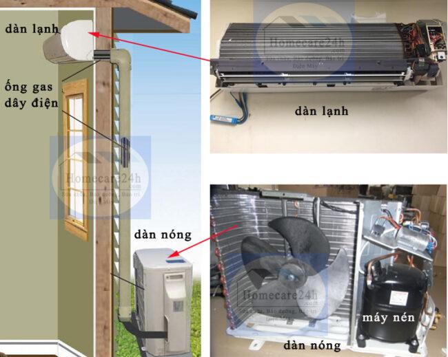 Tháo lắp máy lạnh chuyên nghiệp tại quận phú nhuận
